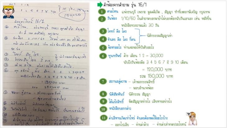 คำฟ้อง-จากคำถามรุ่น-16-1