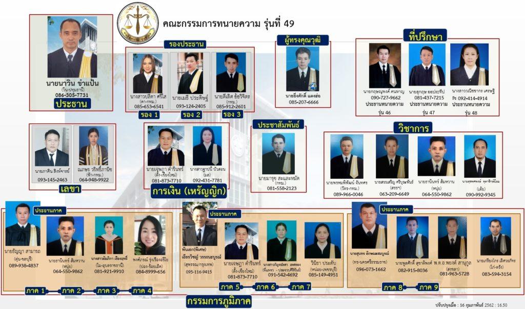 คณะกรรมการ ทนายความ รุ่นที่ 49